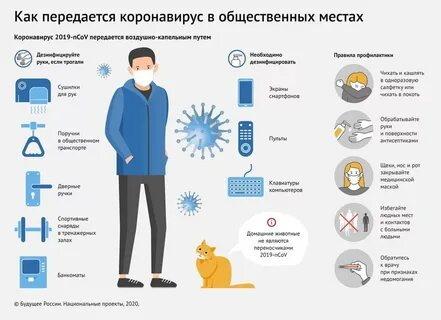 О введении режима повышенной готовности на территории Забайкальского края и мерах по предотвращению распространения новой коронавирусной инфекции (2019-nCOV)